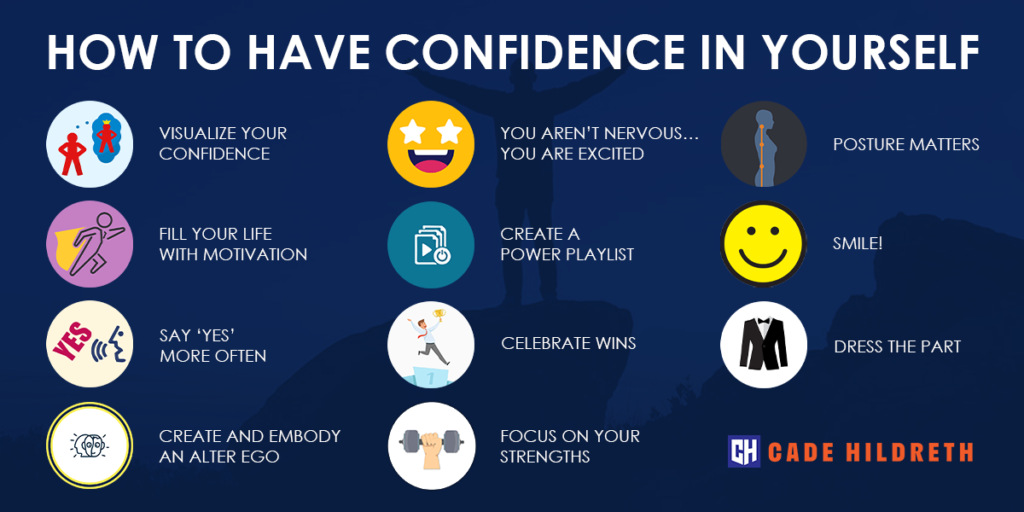 How to have confidence in yourself