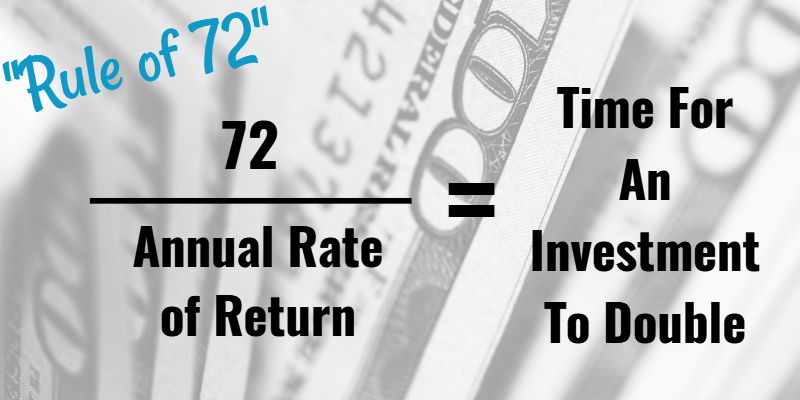 What is the Rule of 72? A Simple Definition and Examples.