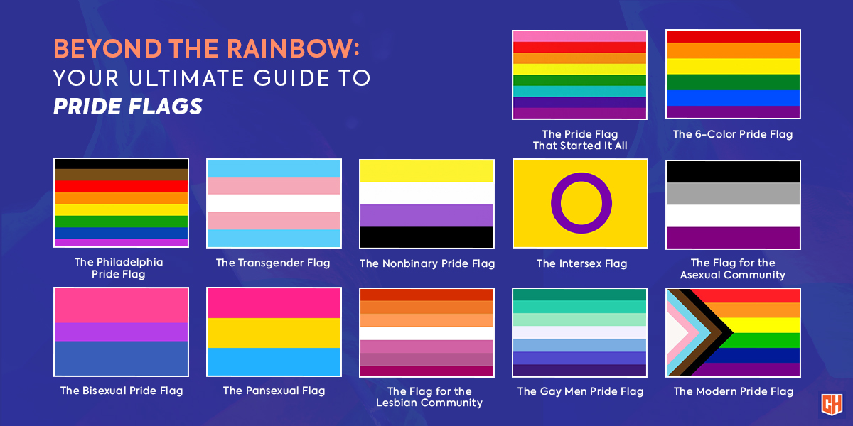 Beyond the Rainbow: Your Ultimate Guide to Pride Flags